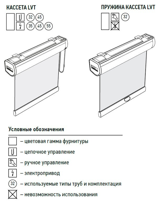 Рулонные шторы в коробе с цепочкой и пружинным механизмом