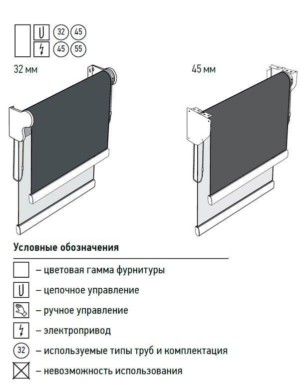 Рулонные шторы двойные